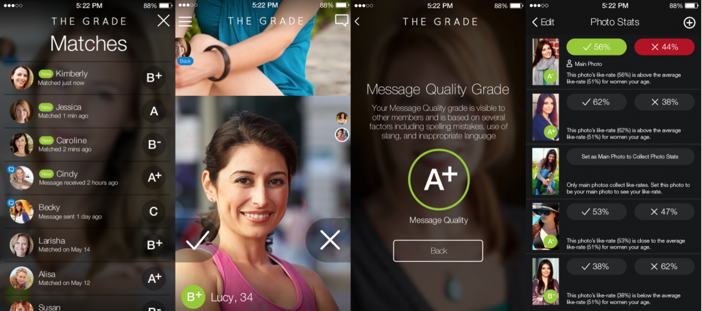 garde dating app