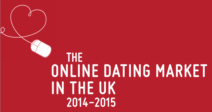 Online dating market share