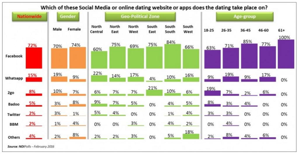 ssbbw dating website