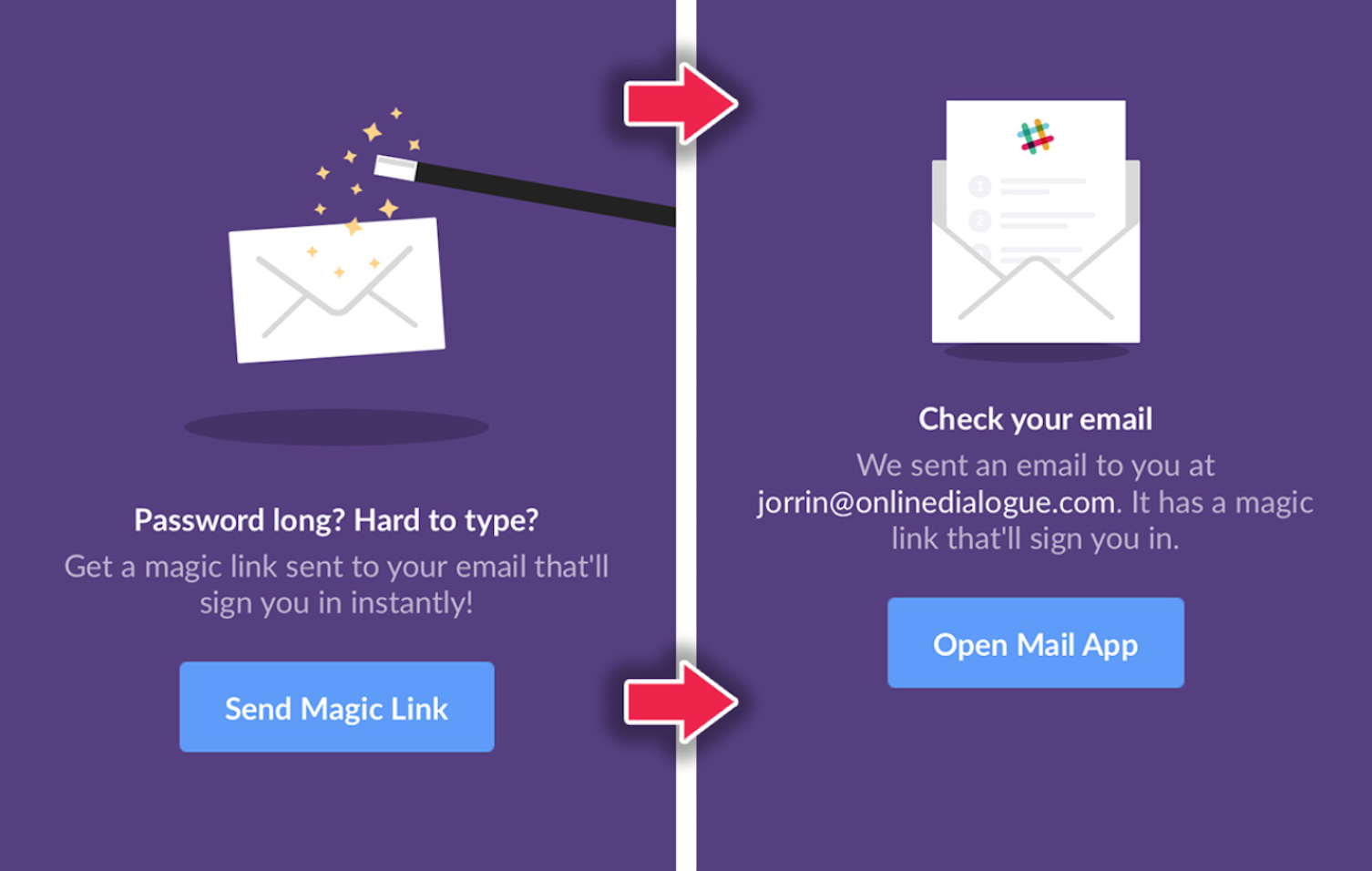 This Guide Reveals How To Build A Slack-Style 'Magic Link' Passwordless Login System