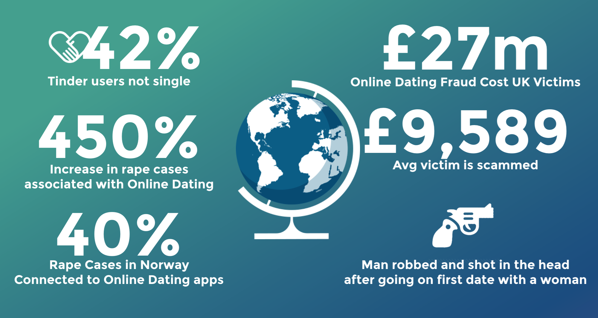 dating past 40 anonymity online dating