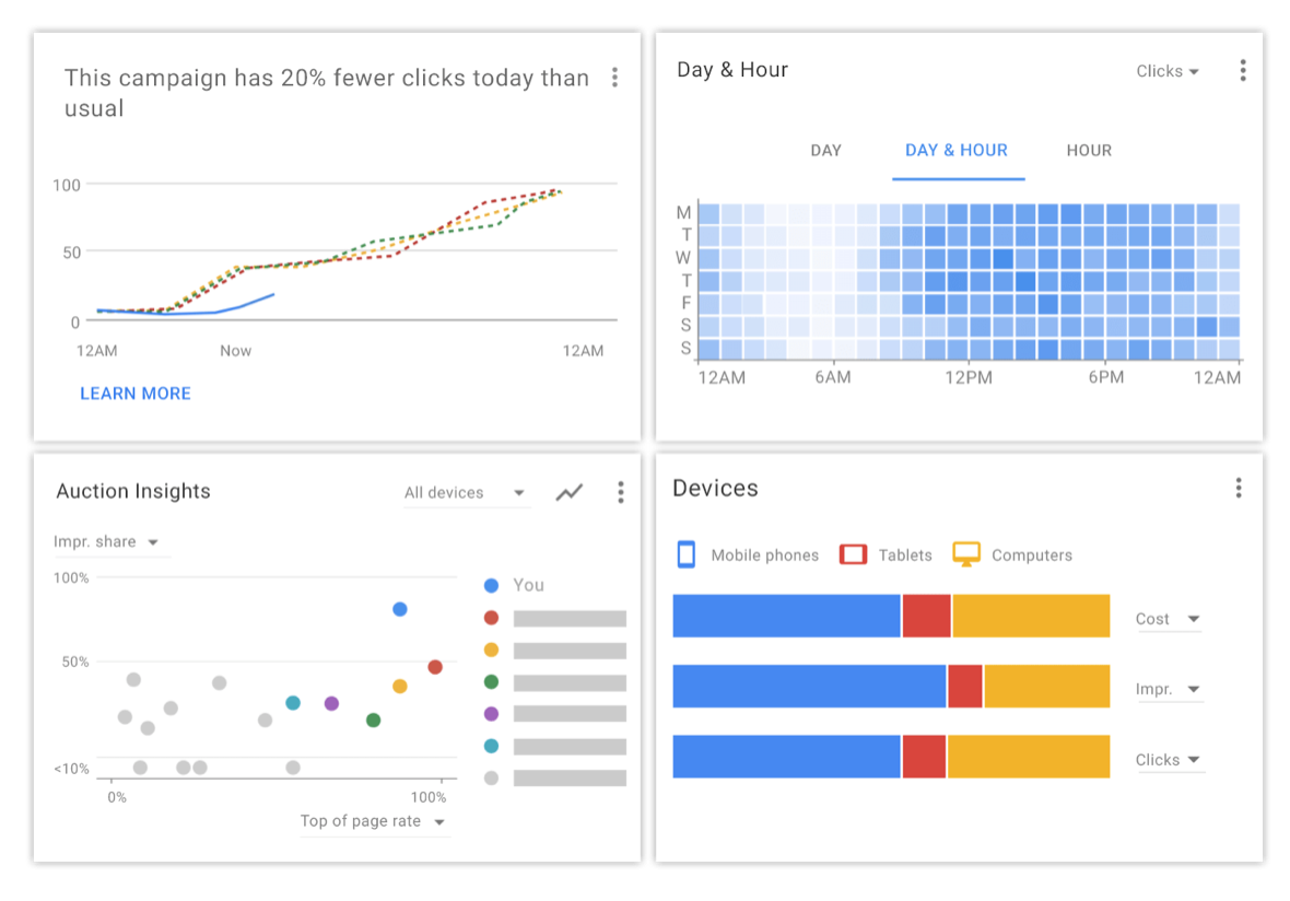 Google Rolling Out New AdWords To All Advertisers