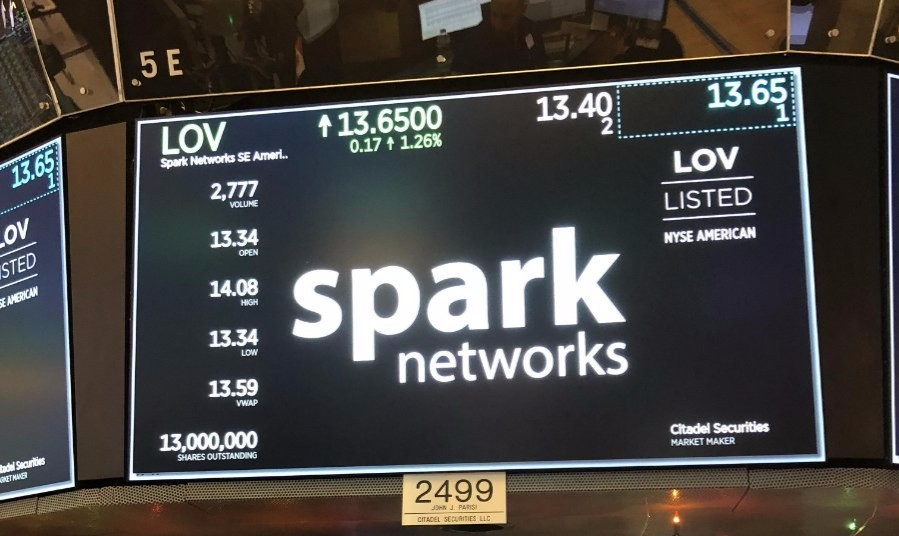 Spark Networks Includes Zoosk Financials in First Half 2020 Results