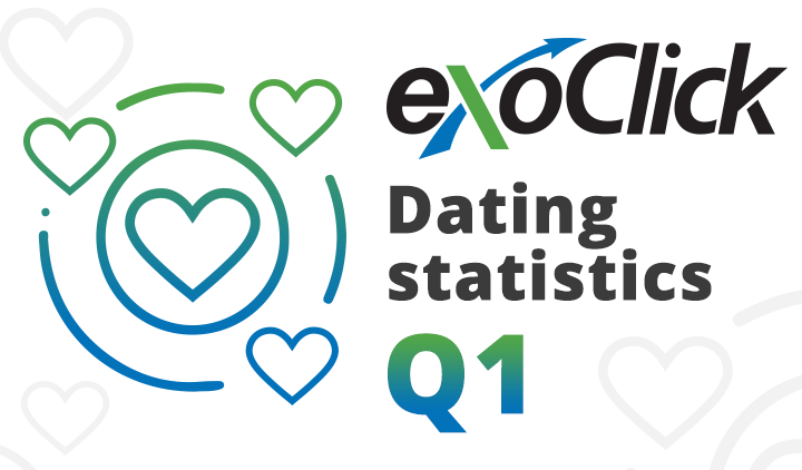 Dating Statistics from ExoClick's Network Q1