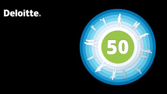 Deloitte UK Technology Fast 50