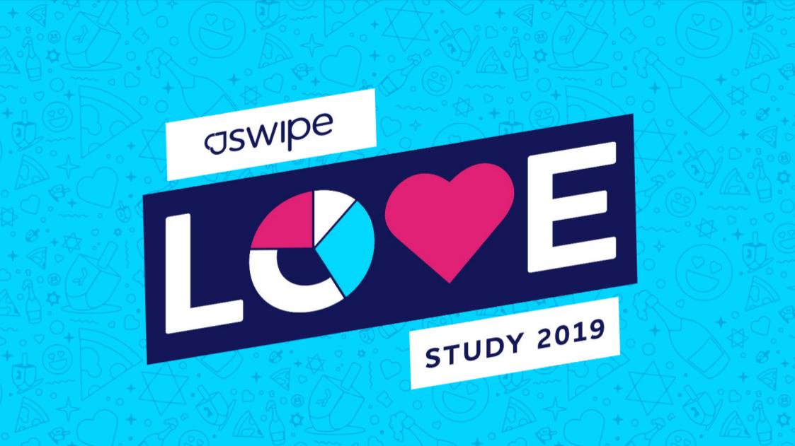 JSwipe Study Investigates Modern Jewish Dating Culture