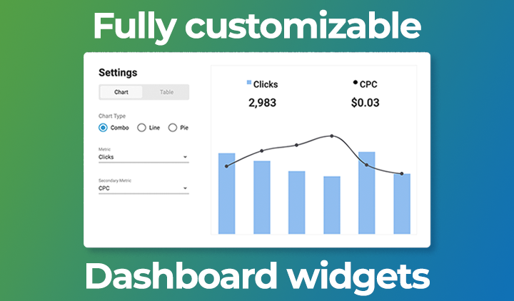 ExoClick Adds New Metrics and Combo Charts to its Customizable Dashboard Widgets