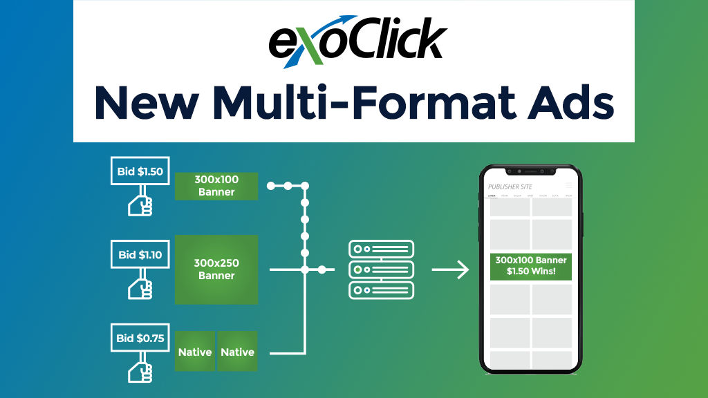 ExoClick Launches High Performing Multi-Format Ads