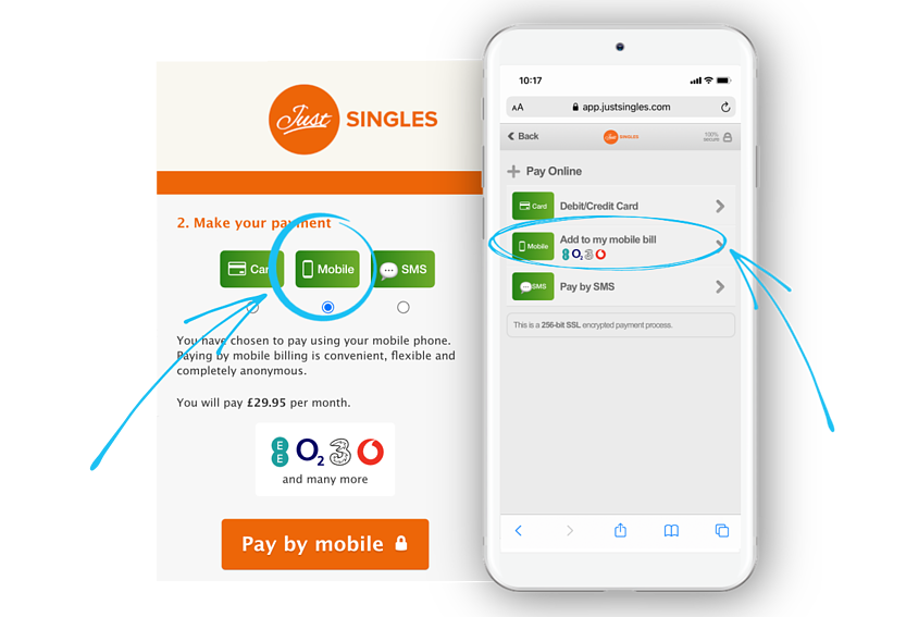 WhiteLabelDating.com Sees +28% Increase In New Paying Subscribers Since Partnering With Fonix To Enable Phone-based Carrier Billing